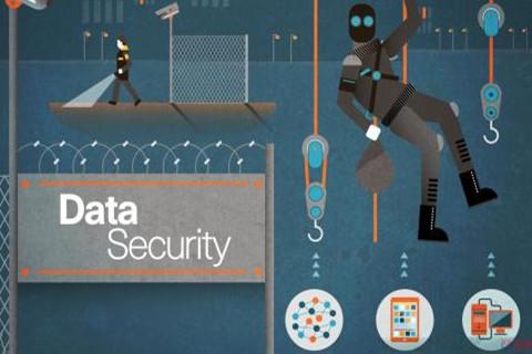 安防监控行业是如何划分的?